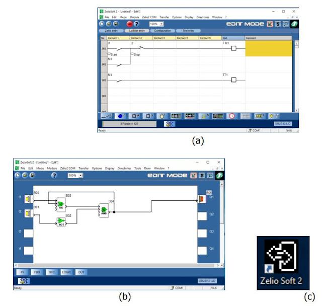 (a) Lembar Kerja Pemrograman Ladder pada Zelio Soft 2, (b) Lembar Kerja Pemrograman FBD pada Zelio Soft 2, (c) Icon Software Zelio Soft 2