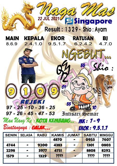 Syair Nagamas SGP45 Kamis 22 juli 2021