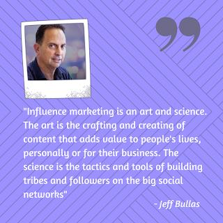 Jeff Bullas Quotes