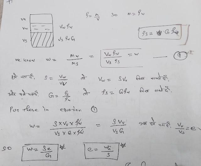 relation between void ratio and water content