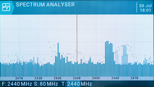 Spectrum analyser function