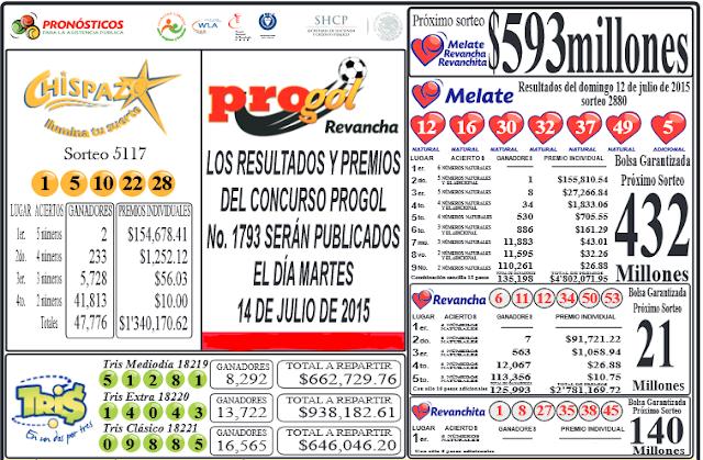 MASCARILLA DE RESULTADOS (Tris Chispazo 5117 Melate