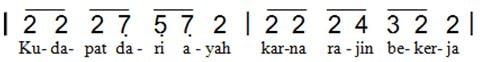 Soal Tematik Kelas 4 Tema 2 Subtema 3