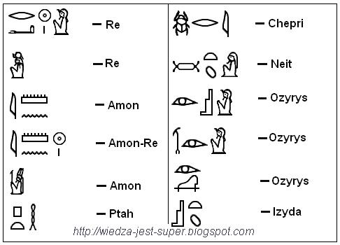 bogowie egiptu hieroglify