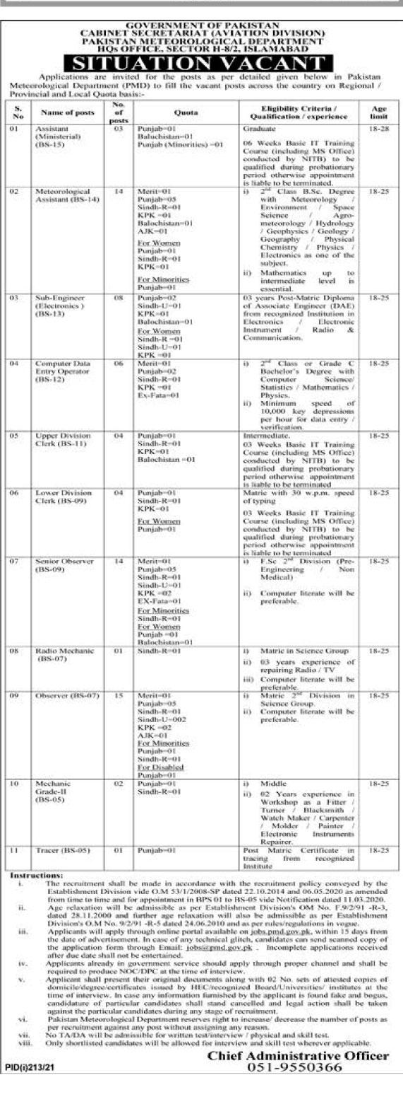 Pakistan Meteorological Department Jobs 2021    PMD Jobs 2021 Online Apply