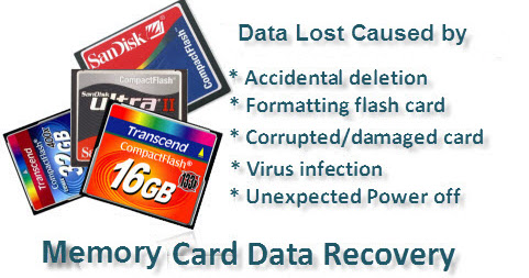best sd card recovery software : sd card recovery software free download for your pc