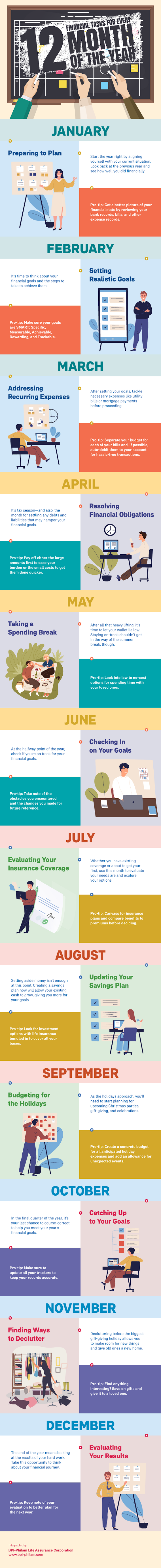 12-financial-tasks-for-every-month-of-the-year-infographic