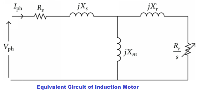 Electrical and Instrumentation Engineering: Why Induction