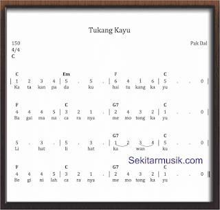 not angka lagu tukang kayu lagu anak anak