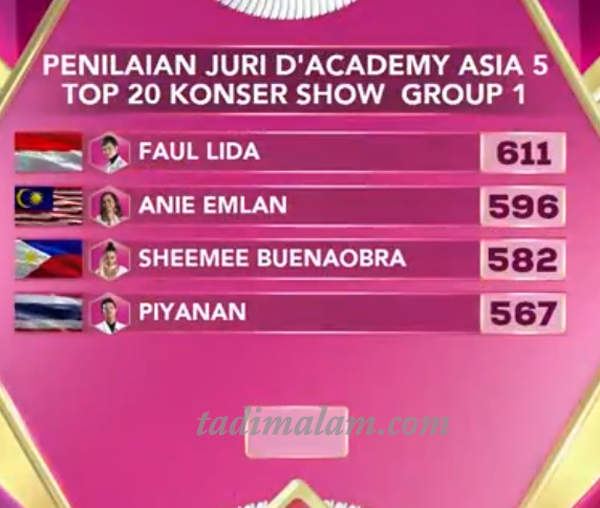 DA Asia 5 Top 20 Konser Show Group 1