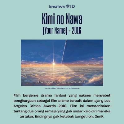 Film Anime Seru yang Sukses Dapat Penghargaan Internasional Kimi no Nawa (Your Name) - 2016