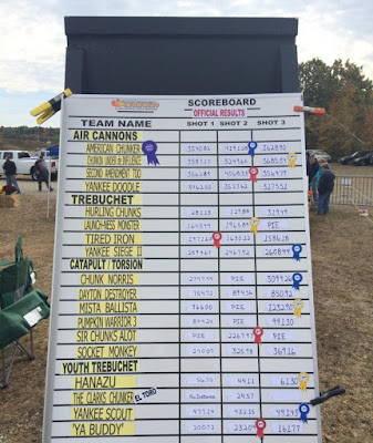 2016 Extreme Chunkin - pumpkin hurling results