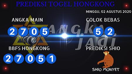 Prediksi Togel Angka Jitu Hongkong HK Minggu 02 Agustus 2020