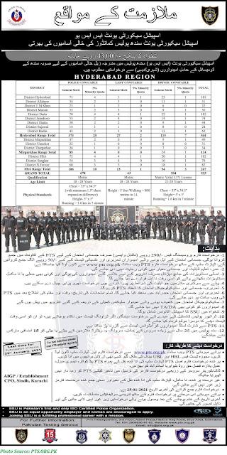 SSU Jobs 2021 Special Security Unit Sindh Police Commando Jobs 2021