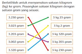 Menyamakan satuan berat kg ke gram