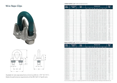 "Aviable for wire rope sizes from Ø 4 mm to Ø 89 mm (1/8 "" to 3 1/2 "")"