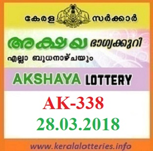 AKSHAYA (AK-338) LOTTERY RESULT