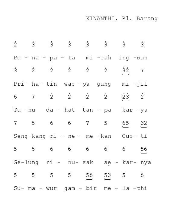 Tembang Macapat Kinanthi Lle