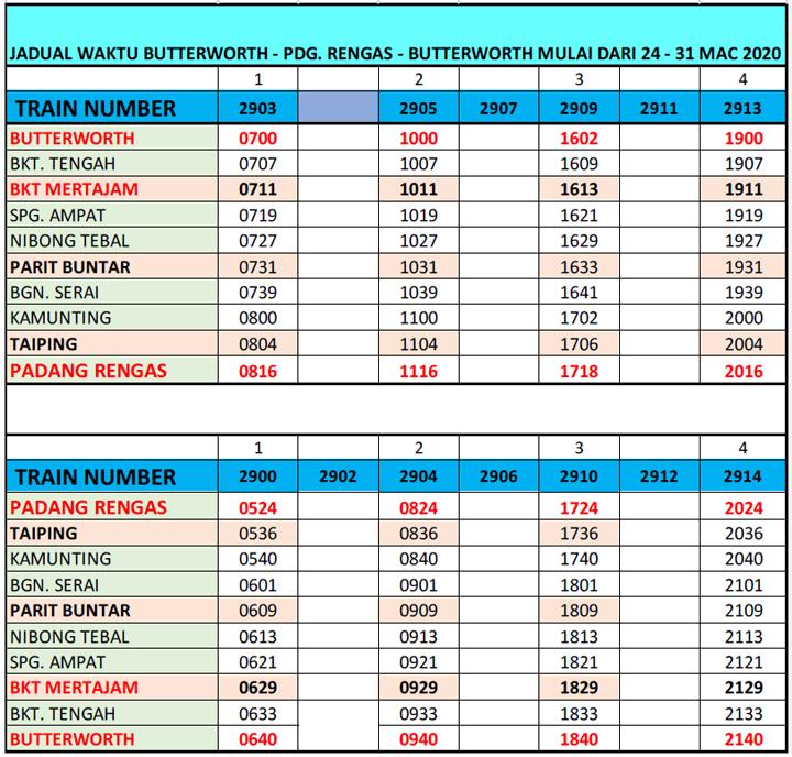 Jadual Perjalanan Tren Komuter Butterworth - Padang Rengas - Butterworth (PKP)