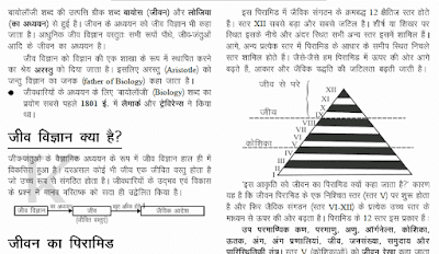 Complete Biology Notes in Hindi for Competitive Exams