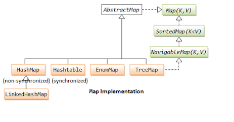 How to combine two Map in Java? Example Tutorial