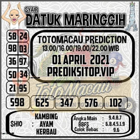 Syair Top Datuk Maringgih Toto Macau Kamis 01 April 2021