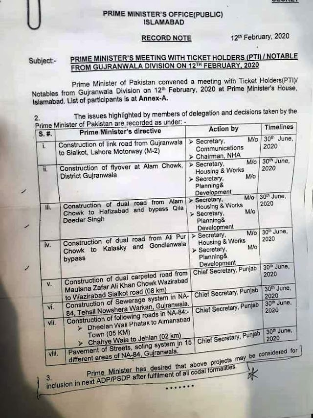 CONSTRUCTION OF ROADS IN GUJRANWALA DIVISION