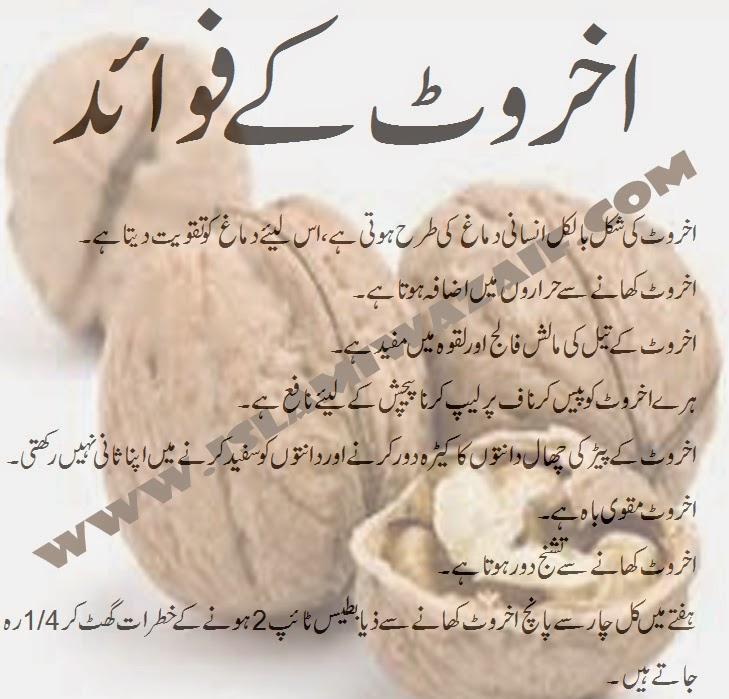 akhrot ke fawaid in urdu