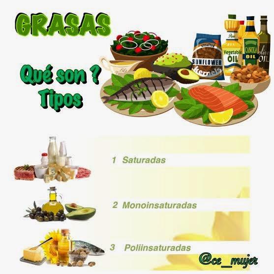 cemuvenezuela: GRASAS: TIPOS, FUNCIÓN, METABOLISMO.