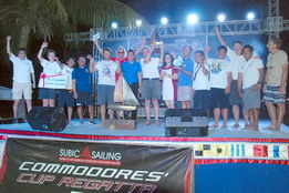 http://asianyachting.com/news/CC18/Commodores_Cup_2018_AY_Race_Report_4.htm