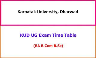 Karnatak University UG Time Table 2021