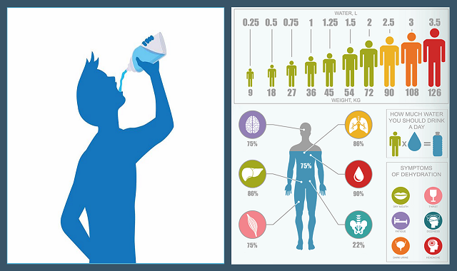 How-much-water-should-you-be-Drinking?