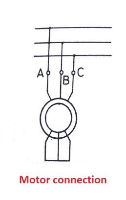 Plugging-Electrical Braking of Induction motor