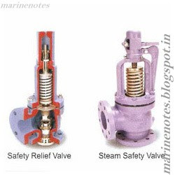 Difference between relief and safety valves