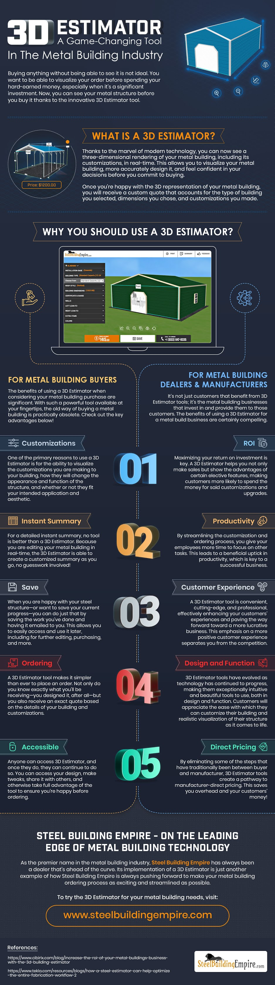 3D Estimator – A Game-Changing Tool in the Metal Building Industry #infographic #3d Estimator #Metal Buildings