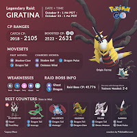 Giratina Best Counters