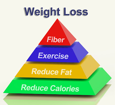 how can lose weight fast