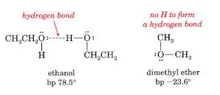 Kimia Organik Isomer Struktur Senyawa Hidrokarbon Dan