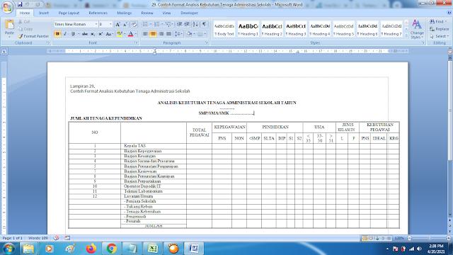 Contoh Format Analisis Kebutuhan Tenaga Administrasi Sekolah SMP SMA SMK