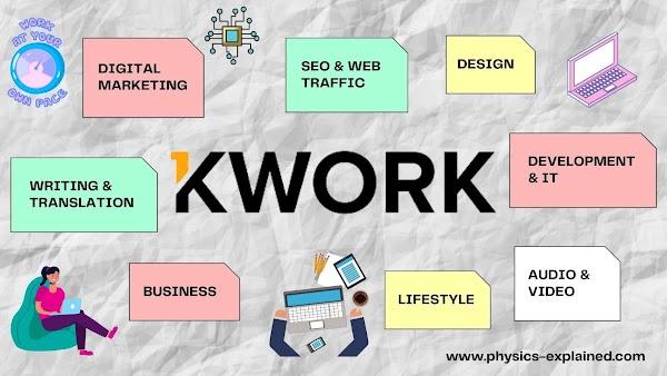 KWORK Freelance Marketplace [3$ FREE COUPON]