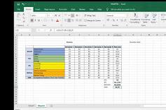 Strategi Tepat Cara Menghitung Rapor SMA dan SMK Lolos SNMPTN 2021