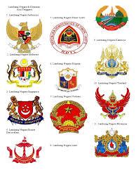 Bendera Dan Lambang Negara Asean : bendera, lambang, negara, asean, NEGARA, TENGGARA, MENJADIKAN, HARIMAU/SINGA, SEBAGAI, LAMBANG, PRODUCTION