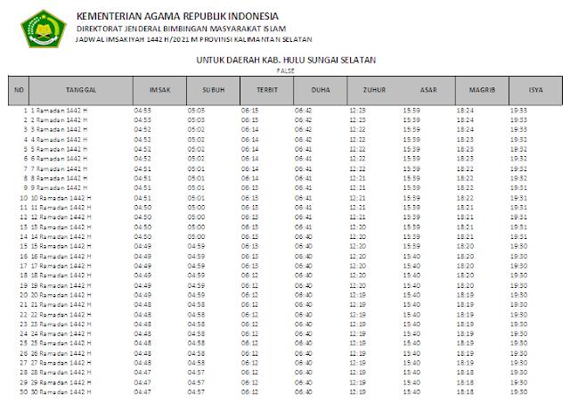 Jadwal Imsakiyah Ramadhan 1442 H Kabupaten Hulu Sungai Selatan, Provinsi Kalimantan Selatan