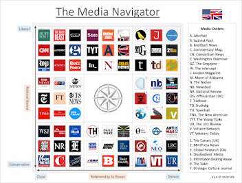 Swiss Propaganda Research - Media Grid