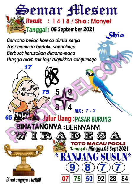 Prediksi Syair Toto Macau Semar Mesem Minggu 05-September-2021