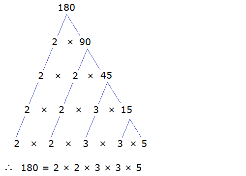 Factor tree for 180