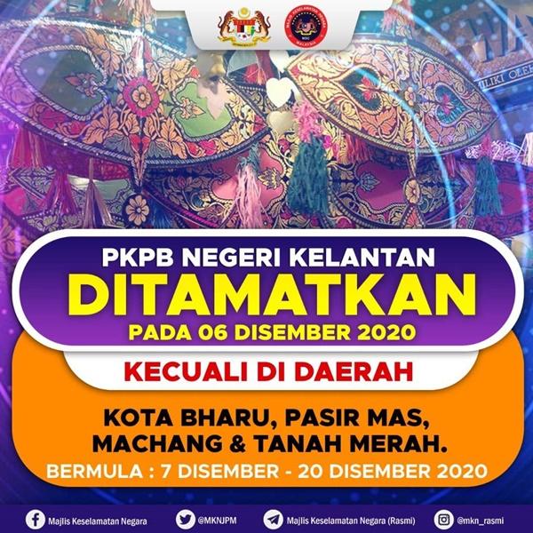 PKPB di Kelantan Disember 2020