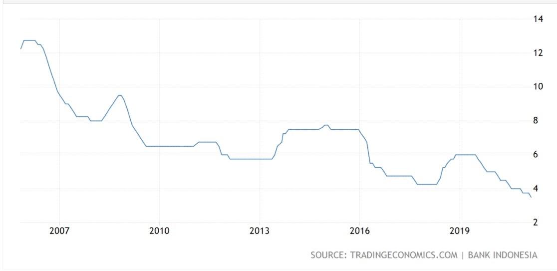 IHSG Stimulus Ekonomi Amerika $1.9 trilyun, Begini Dampaknya ke Indonesia, Part 2