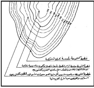 الخامس ابتدائي /مادة الجغرافية /الدرس 4 : أتعلم قراءة خطوط التسوية