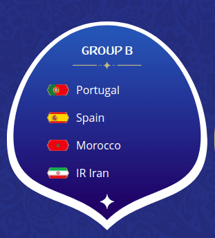 World Cup Group B